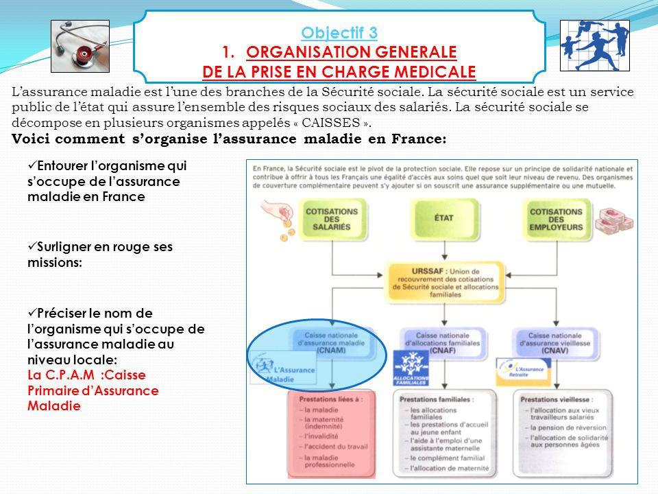 ORGANISATION GENERALE DE LA PRISE EN CHARGE MEDICALE