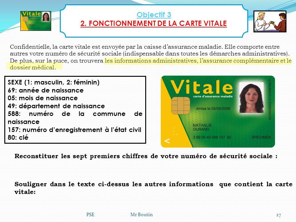 2. FONCTIONNEMENT DE LA CARTE VITALE
