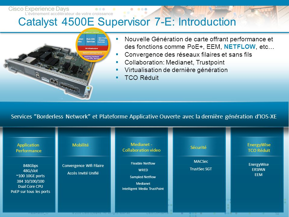 Catalyst 4500E Supervisor 7-E: Introduction