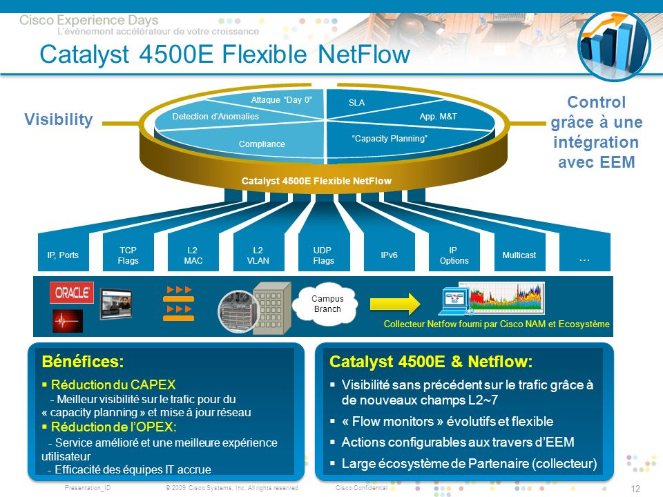 Catalyst 4500E Flexible NetFlow
