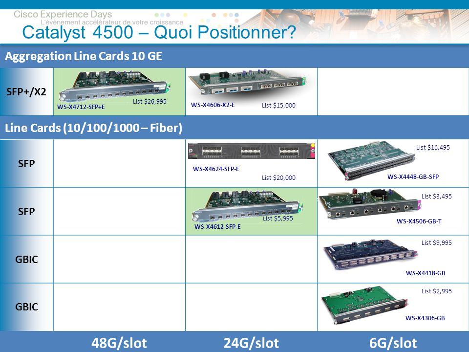 Catalyst 4500 – Quoi Positionner