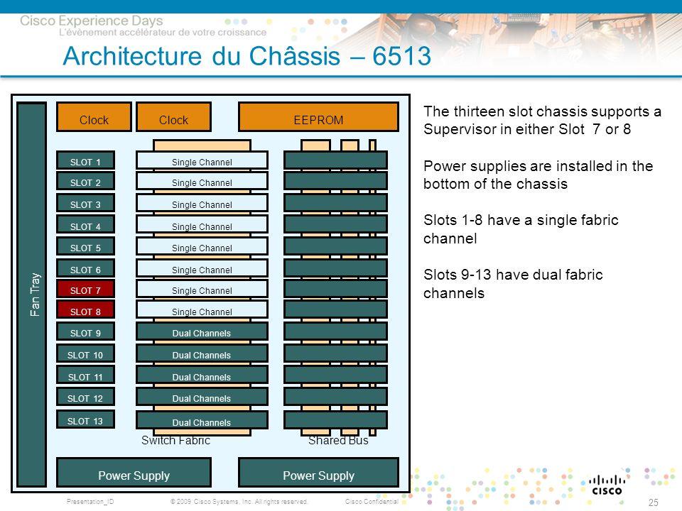 Architecture du Châssis – 6513