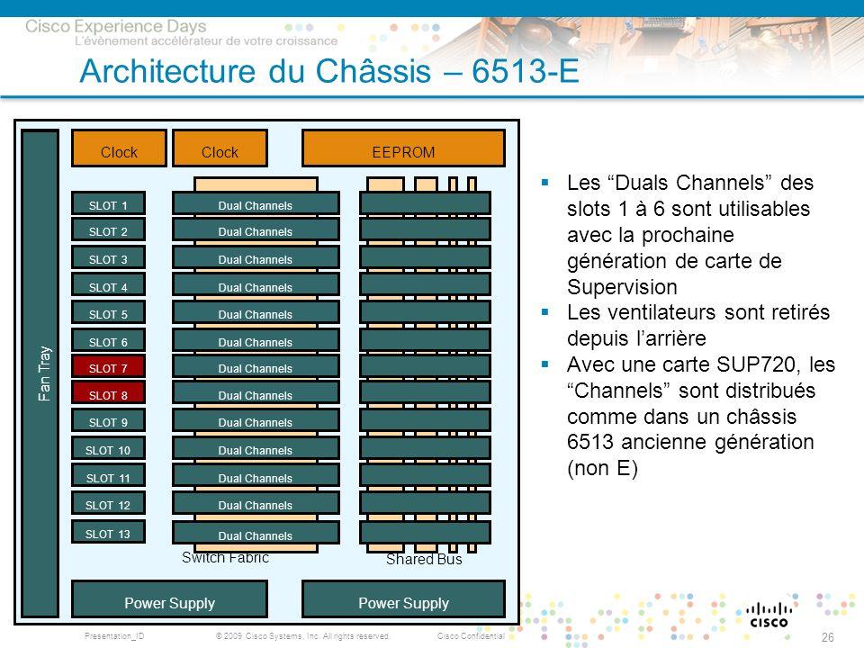 Architecture du Châssis – 6513-E