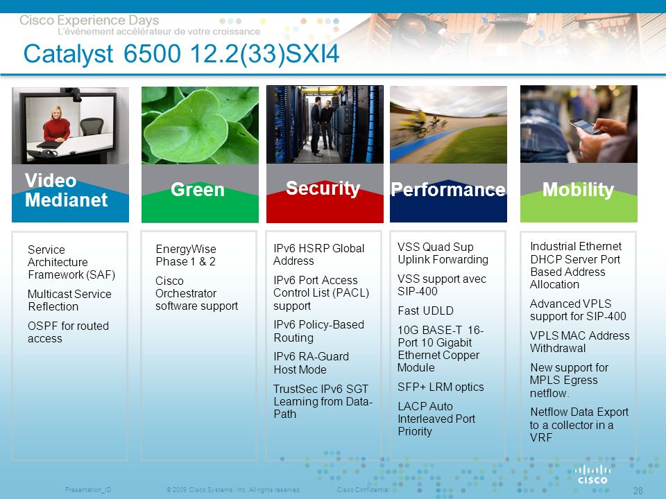 Catalyst 6500 12.2(33)SXI4 Video Medianet Green Security Performance
