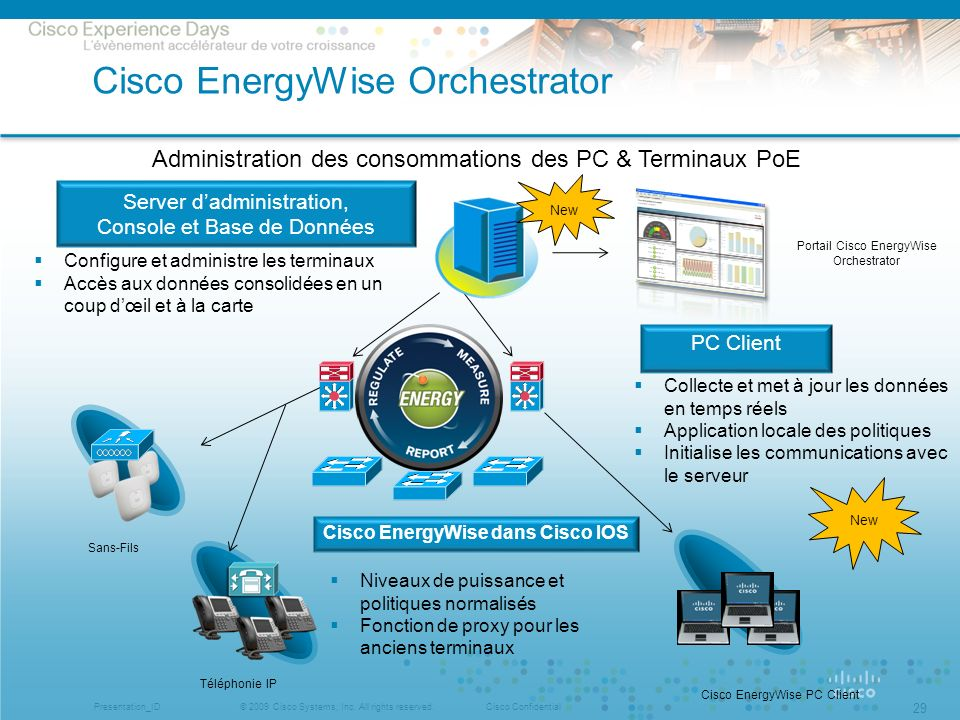 Cisco EnergyWise Orchestrator