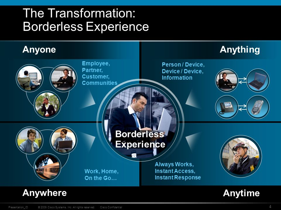 The Transformation: Borderless Experience