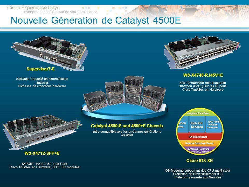 Nouvelle Génération de Catalyst 4500E