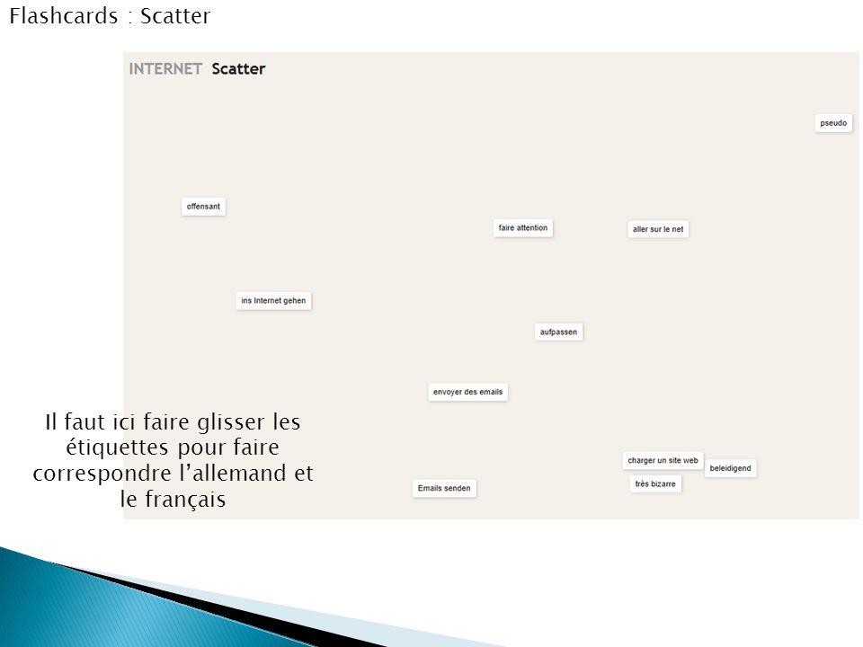 Flashcards : Scatter Il faut ici faire glisser les étiquettes pour faire correspondre l'allemand et le français.