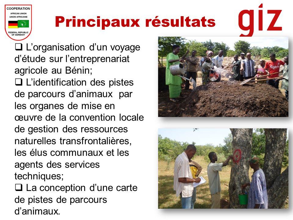 Principaux résultats L'organisation d'un voyage d'étude sur l'entreprenariat agricole au Bénin;