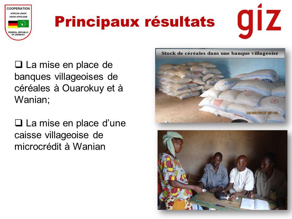 Principaux résultats La mise en place de banques villageoises de céréales à Ouarokuy et à Wanian;