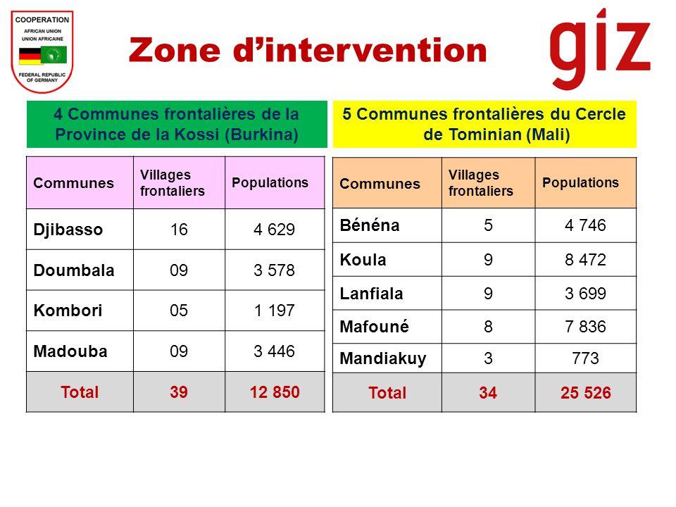 Zone d'intervention 4 Communes frontalières de la Province de la Kossi (Burkina) 5 Communes frontalières du Cercle de Tominian (Mali)
