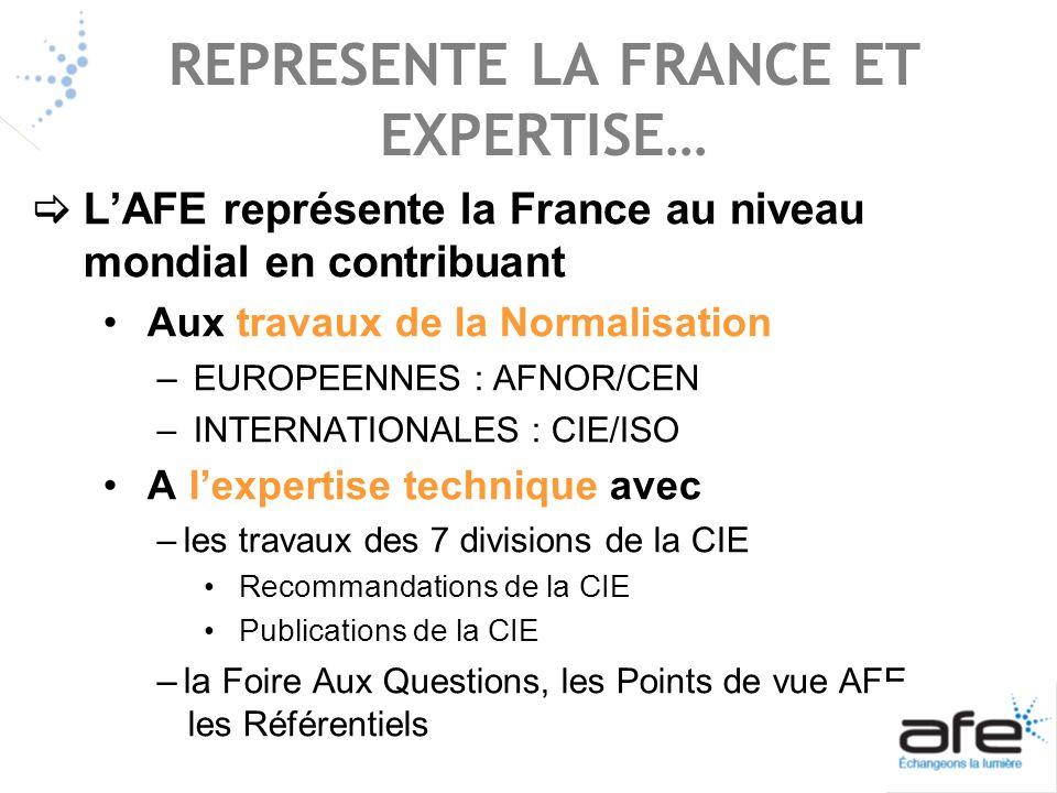 REPRESENTE LA FRANCE ET EXPERTISE…