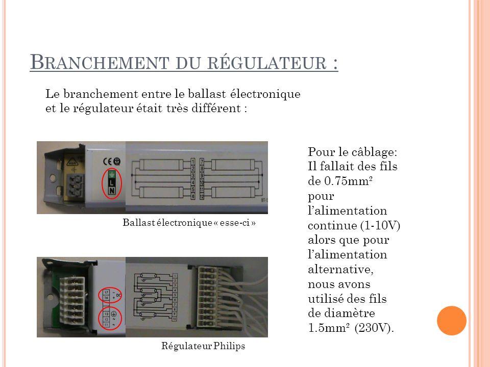 Branchement du régulateur :