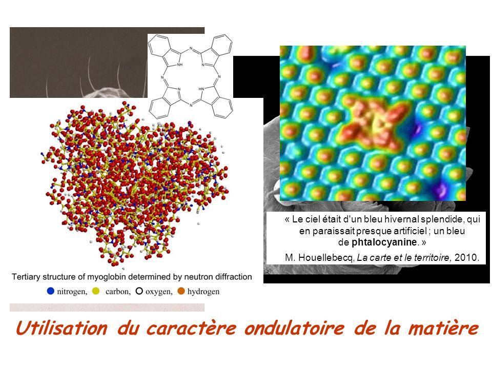 Utilisation du caractère ondulatoire de la matière