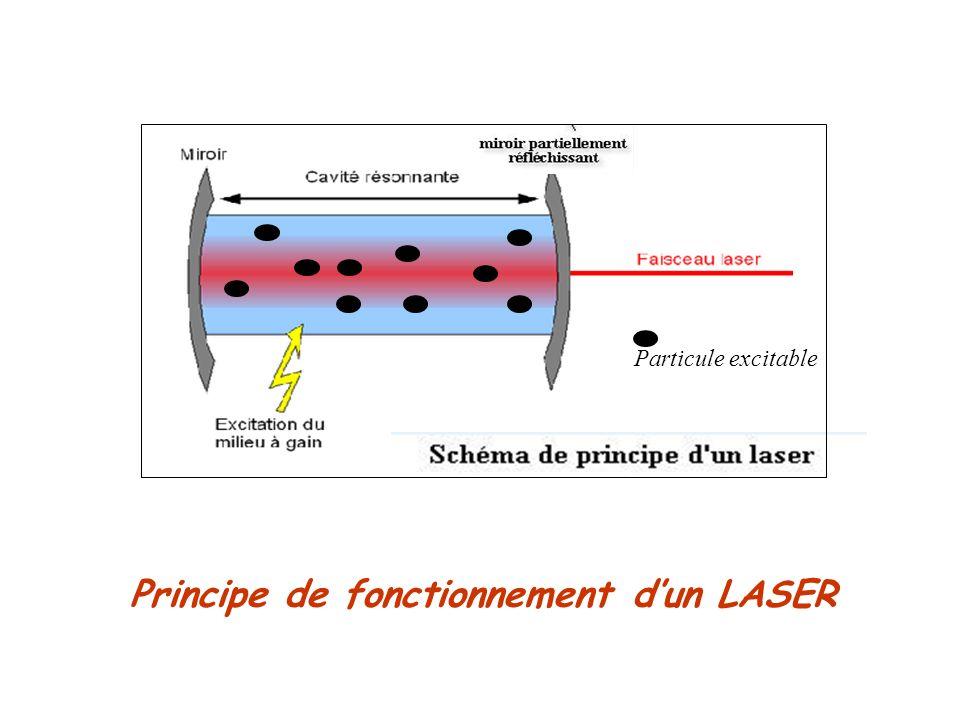 principe de fonctionnement du laser android games. Black Bedroom Furniture Sets. Home Design Ideas
