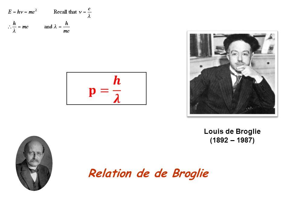 Relation de de Broglie Louis de Broglie (1892 – 1987)