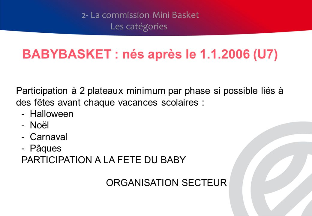 BABYBASKET : nés après le 1.1.2006 (U7)