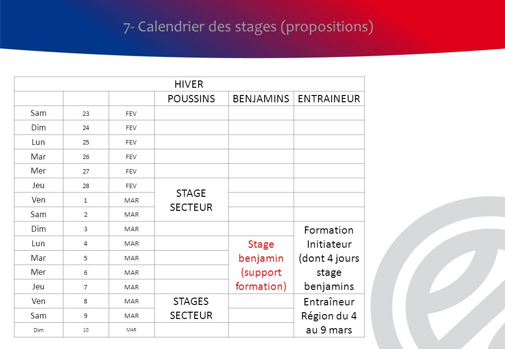 7- Calendrier des stages (propositions)
