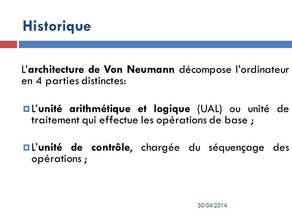 Historique L'architecture de Von Neumann décompose l'ordinateur en 4 parties distinctes: