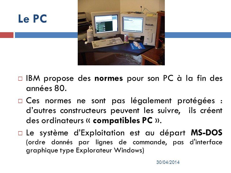 Le PC IBM propose des normes pour son PC à la fin des années 80.