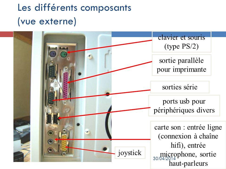 Les différents composants (vue externe)