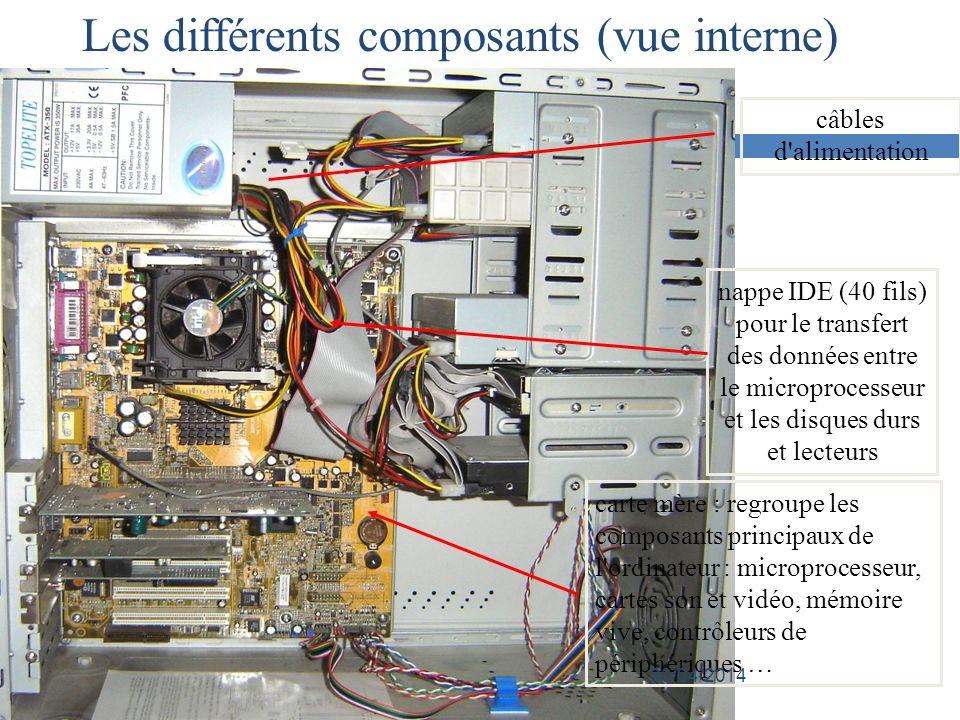 Les différents composants (vue interne)