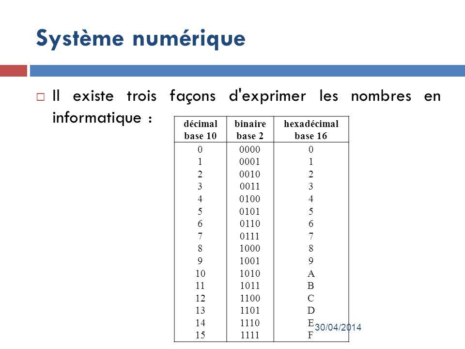 Système numérique Il existe trois façons d exprimer les nombres en informatique : décimal base 10.