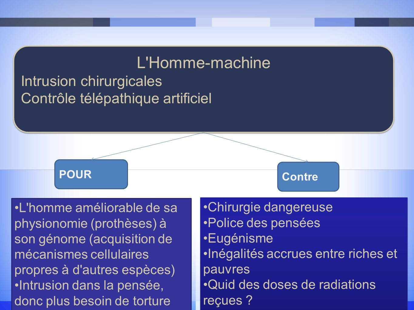 L Homme-machine Intrusion chirurgicales