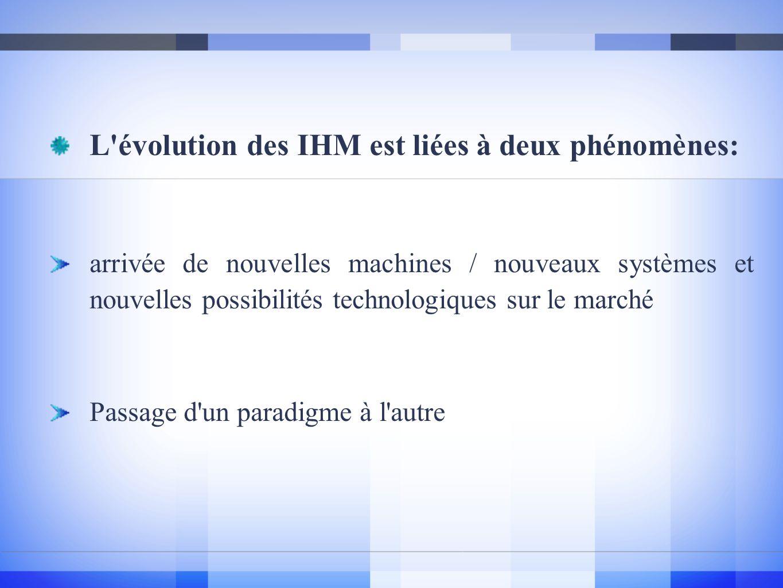 L évolution des IHM est liées à deux phénomènes: