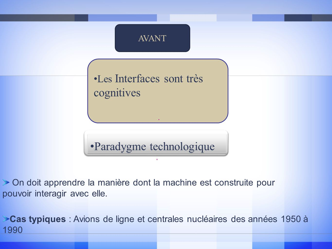 Paradygme technologique