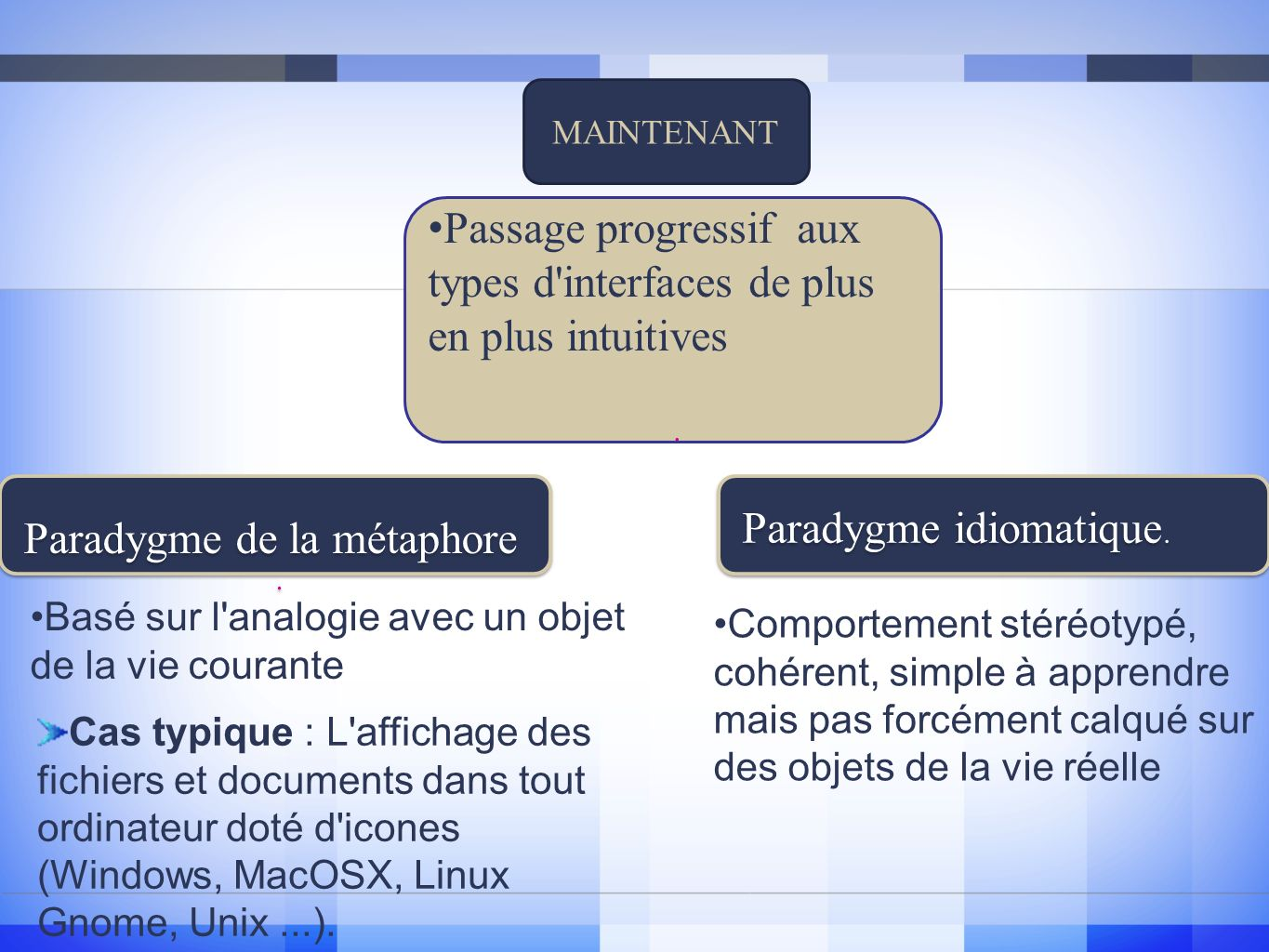 Passage progressif aux types d interfaces de plus en plus intuitives