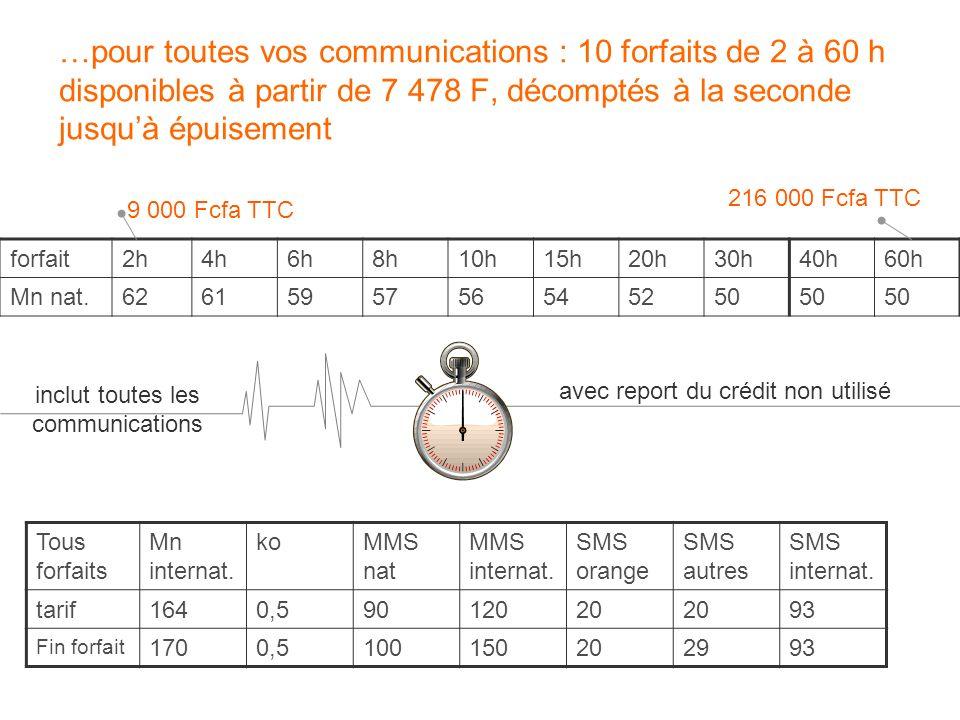 …pour toutes vos communications : 10 forfaits de 2 à 60 h disponibles à partir de 7 478 F, décomptés à la seconde jusqu'à épuisement