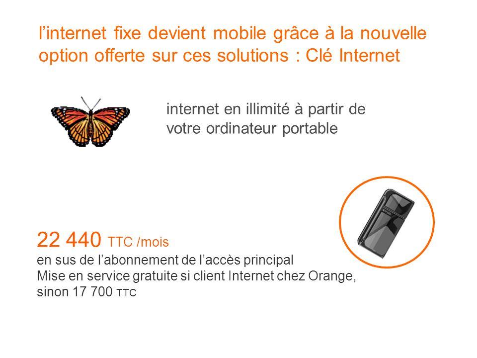 l'internet fixe devient mobile grâce à la nouvelle option offerte sur ces solutions : Clé Internet