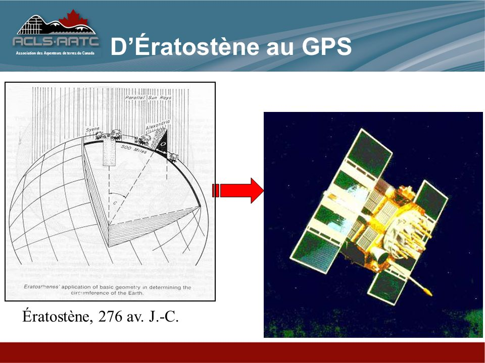 D'Ératostène au GPS Ératostène, 276 av. J.-C.