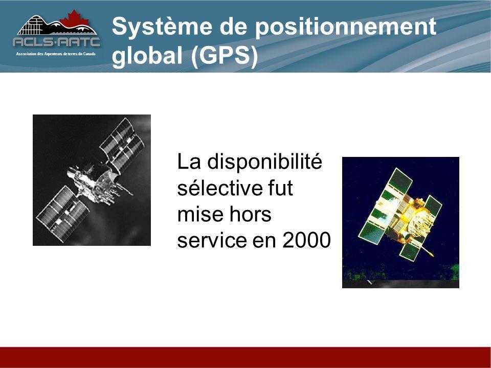 Système de positionnement global (GPS)