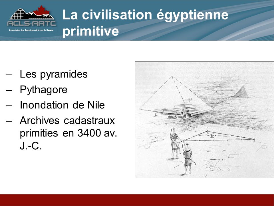 La civilisation égyptienne primitive