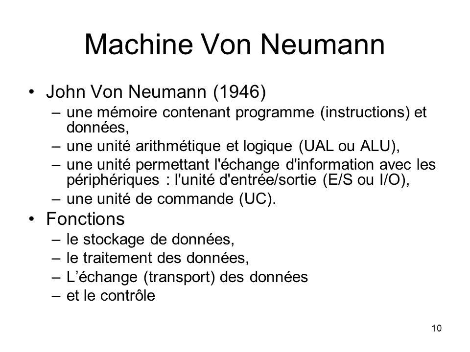 Machine Von Neumann John Von Neumann (1946) Fonctions