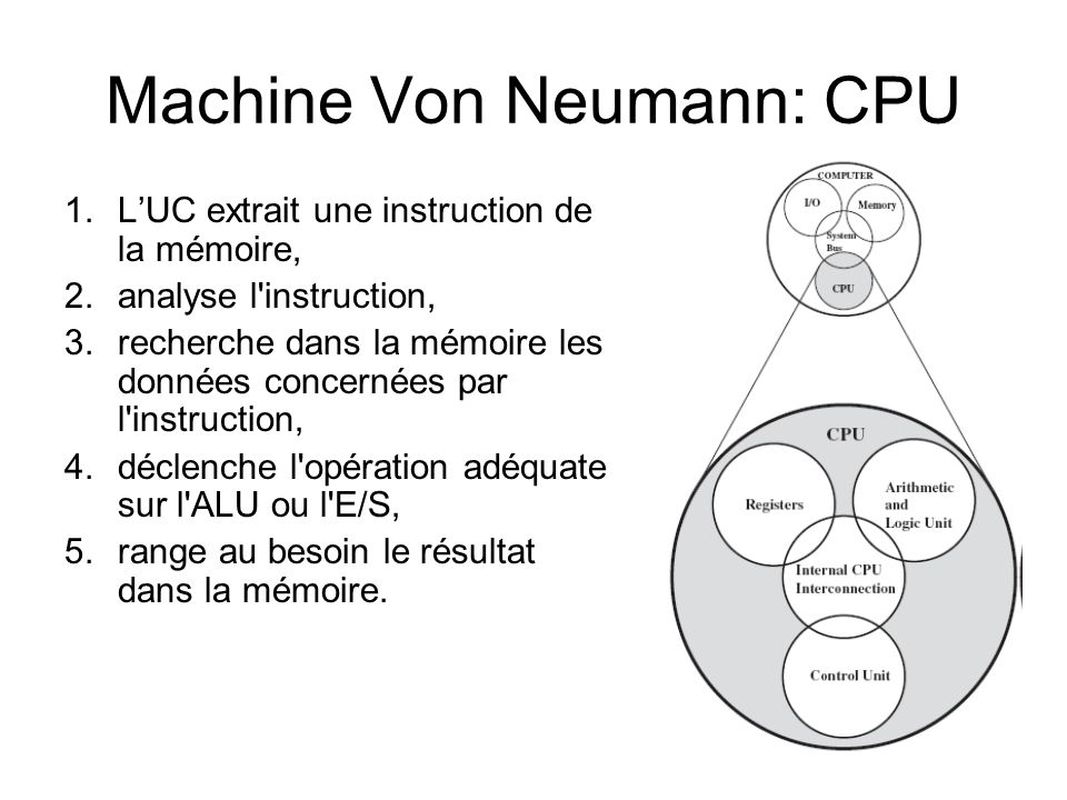 Machine Von Neumann: CPU