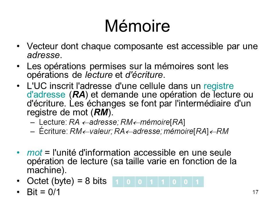 Mémoire Vecteur dont chaque composante est accessible par une adresse.