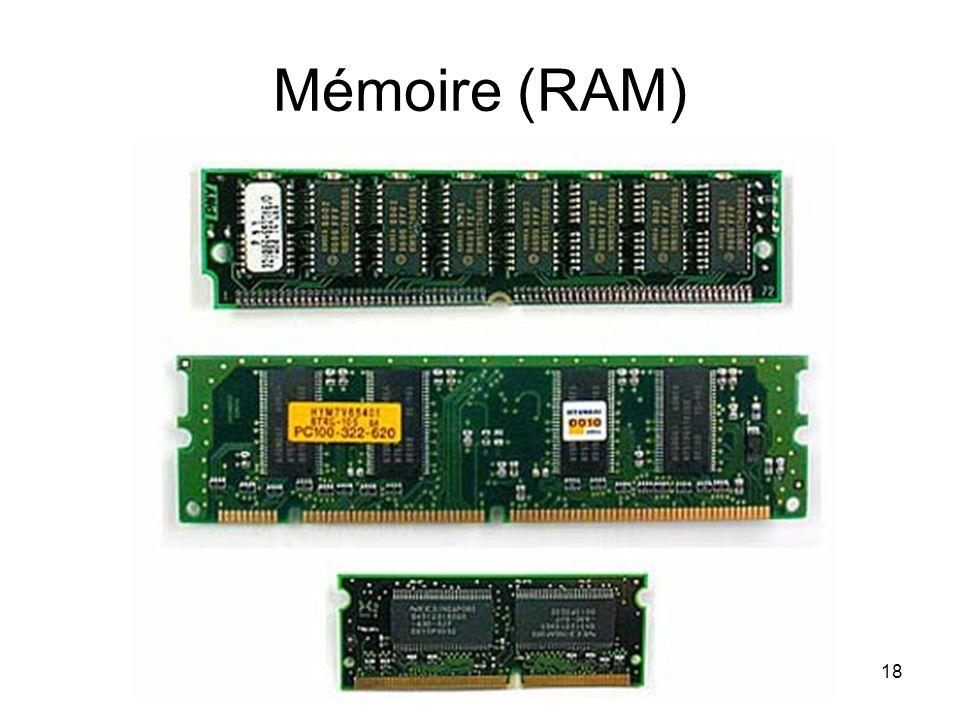 Mémoire (RAM)