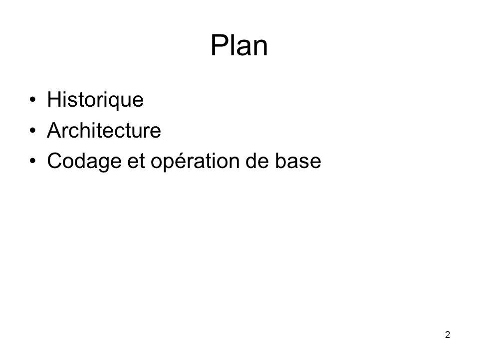 Plan Historique Architecture Codage et opération de base