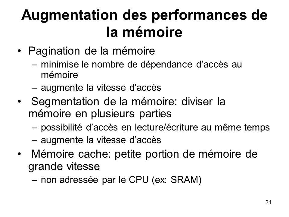Augmentation des performances de la mémoire