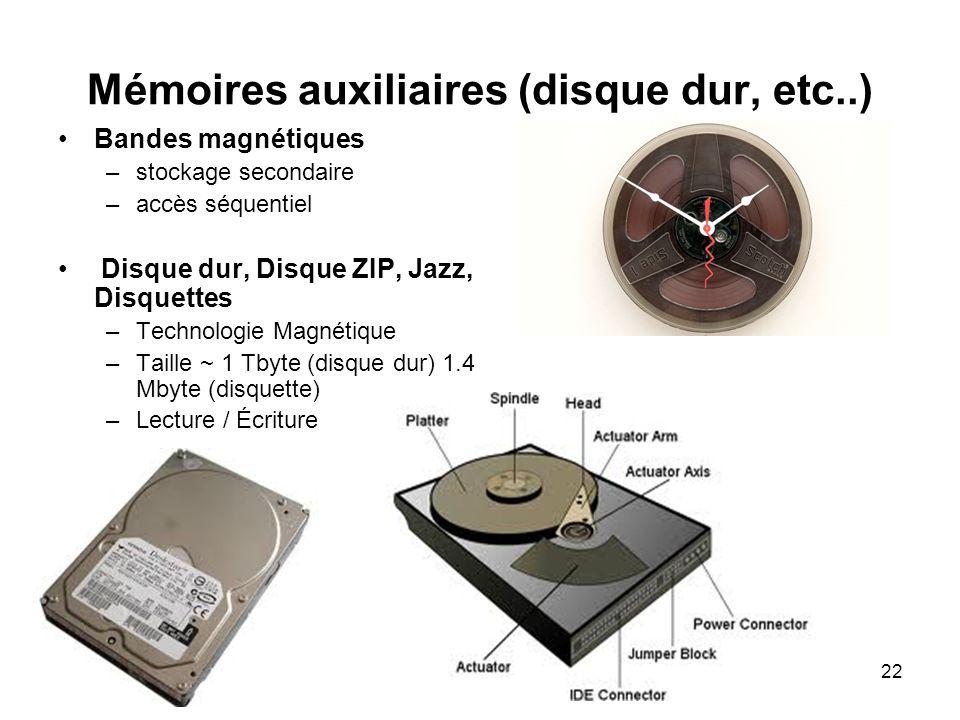 Mémoires auxiliaires (disque dur, etc..)