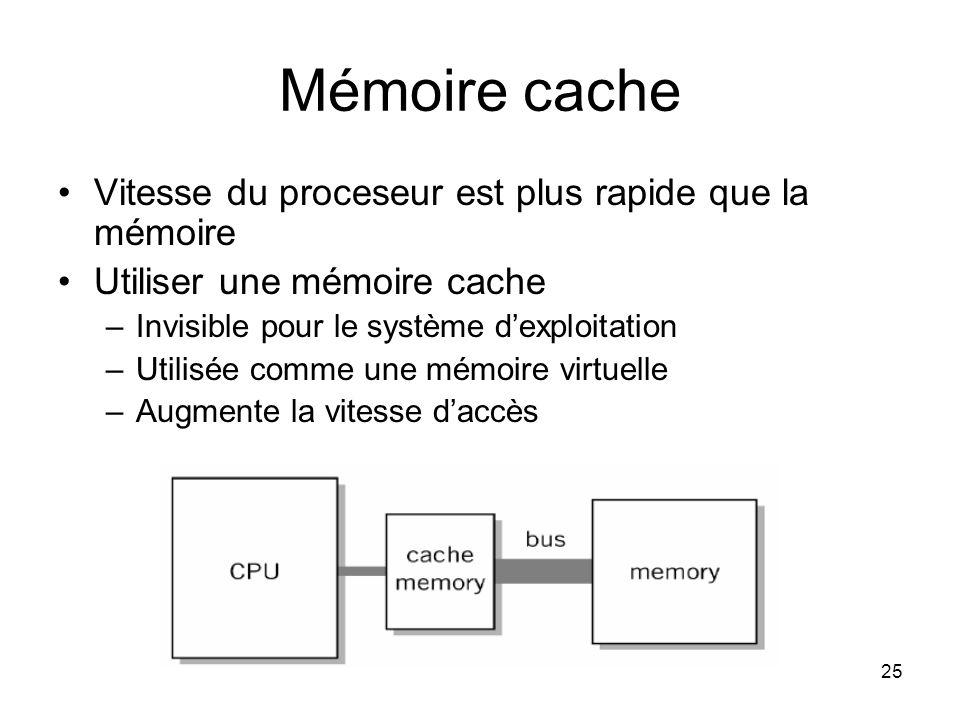 Mémoire cache Vitesse du proceseur est plus rapide que la mémoire