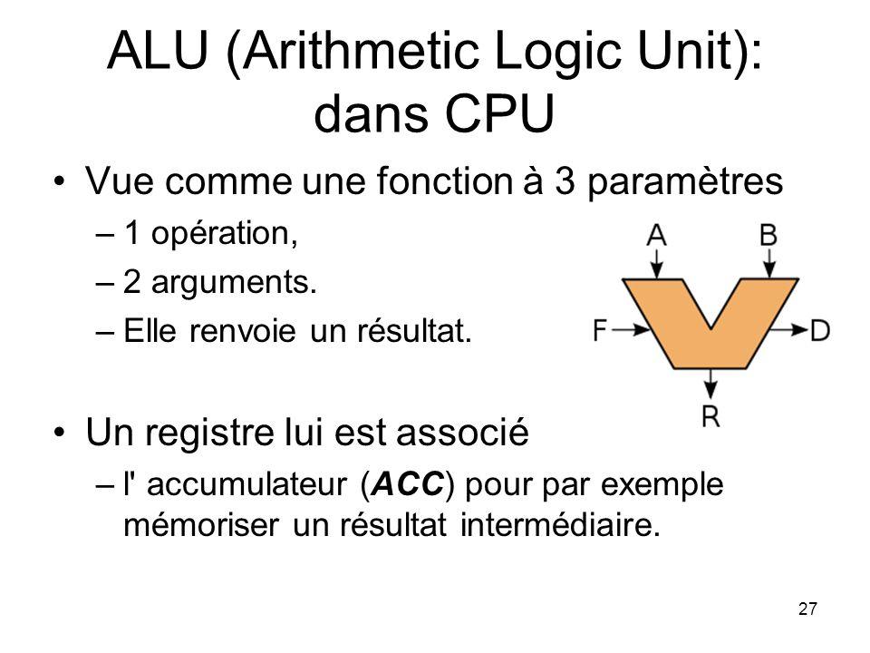 ALU (Arithmetic Logic Unit): dans CPU