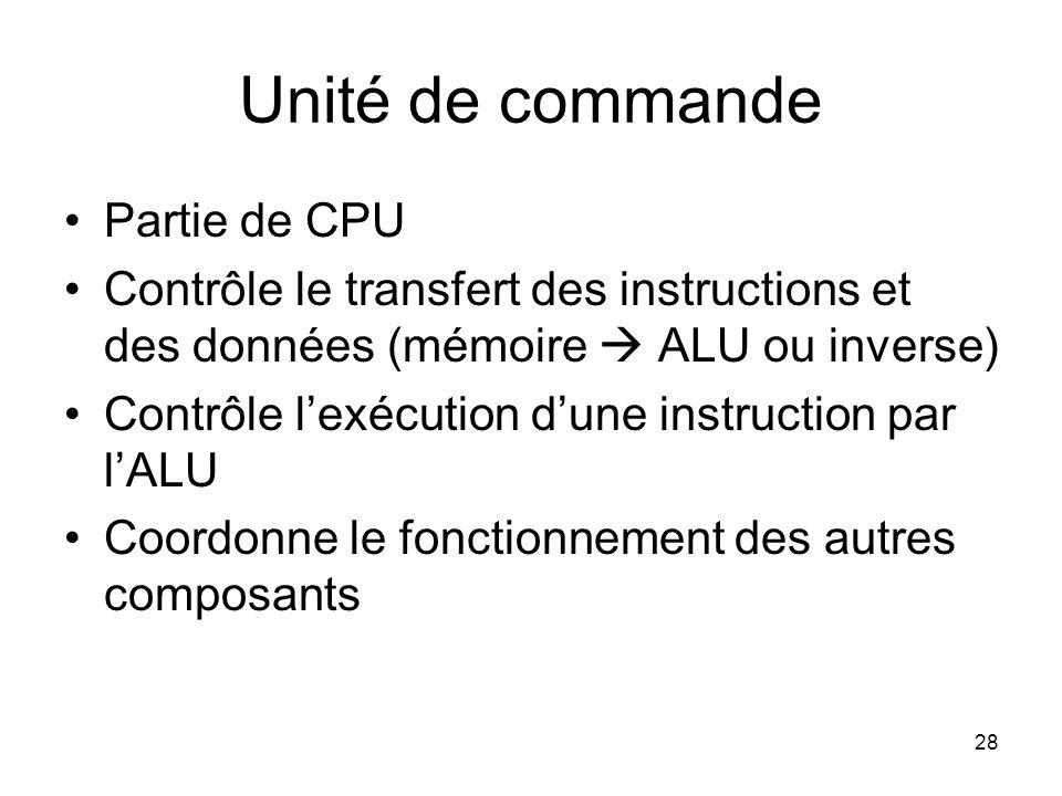 Unité de commande Partie de CPU
