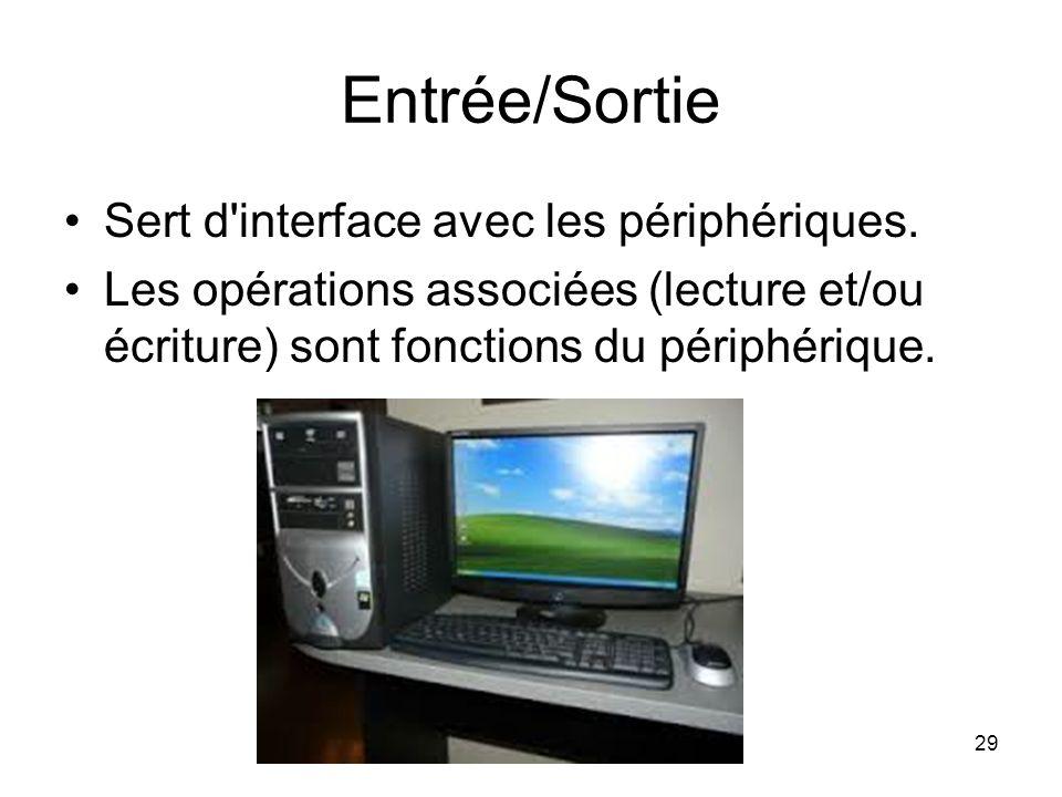 Entrée/Sortie Sert d interface avec les périphériques.