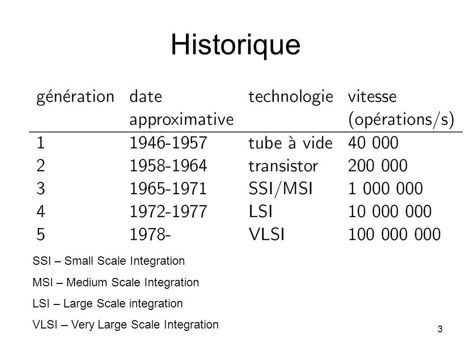 Historique SSI – Small Scale Integration