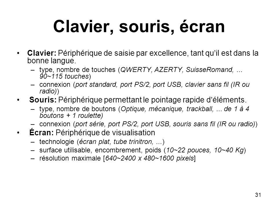 Clavier, souris, écran Clavier: Périphérique de saisie par excellence, tant qu'il est dans la bonne langue.
