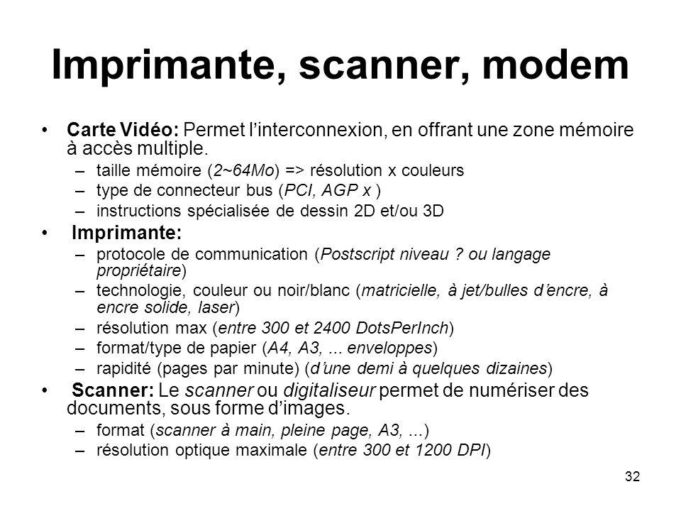 Imprimante, scanner, modem